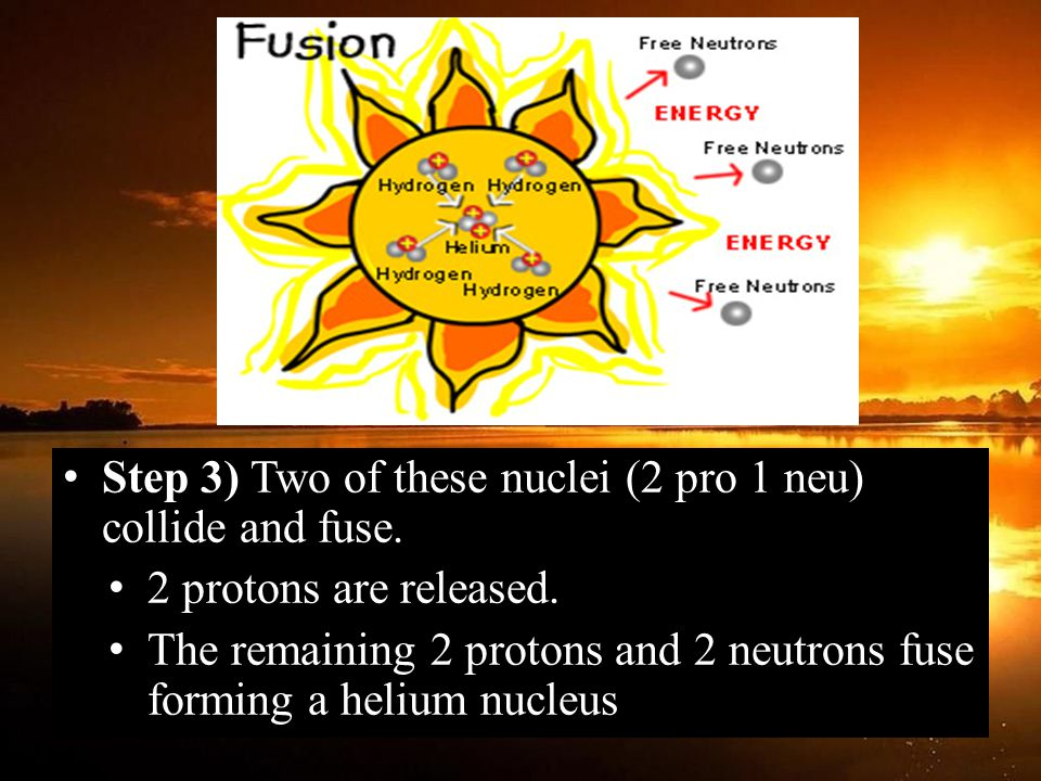 Step 3) Two of these nuclei (2 pro 1 neu) collide and fuse.
