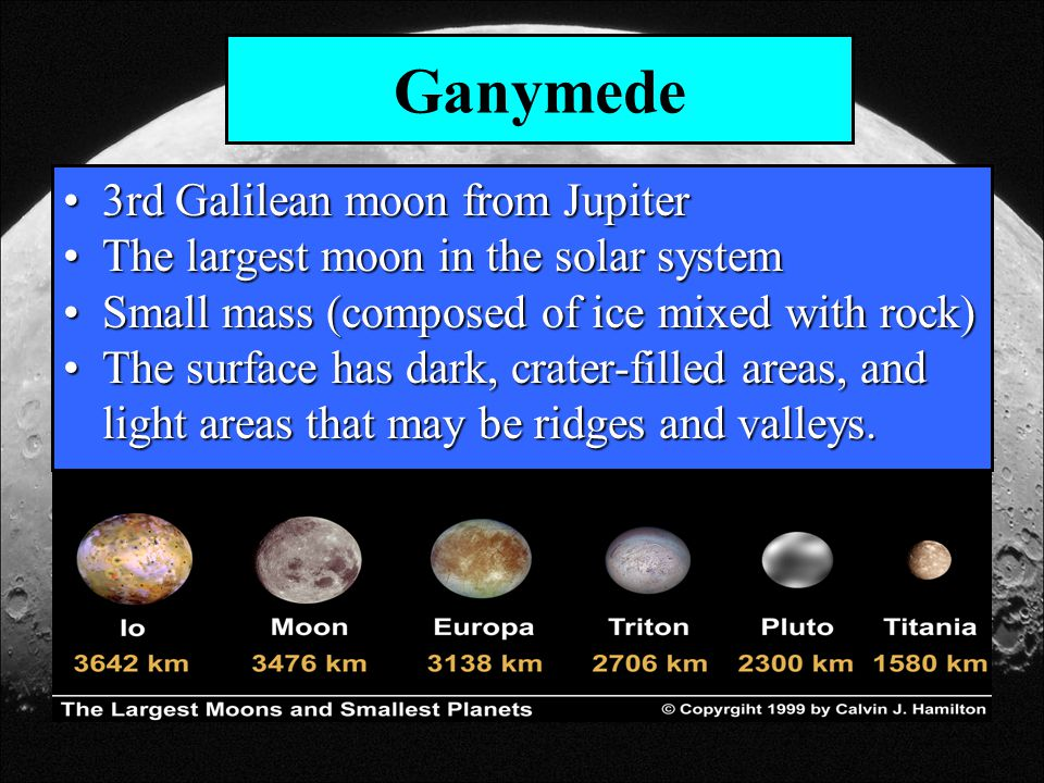 Ganymede 3rd Galilean moon from Jupiter