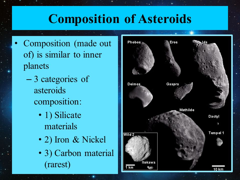 Composition of Asteroids