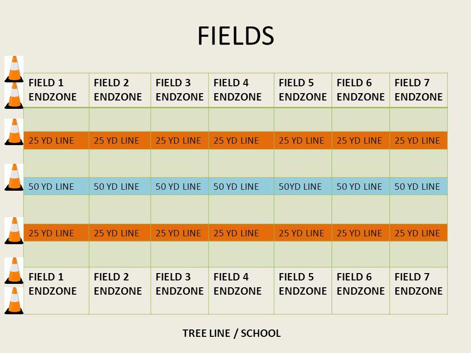 FIELDS FIELD 1 ENDZONE FIELD 2 FIELD 3 FIELD 4 FIELD 5 FIELD 6 FIELD 7