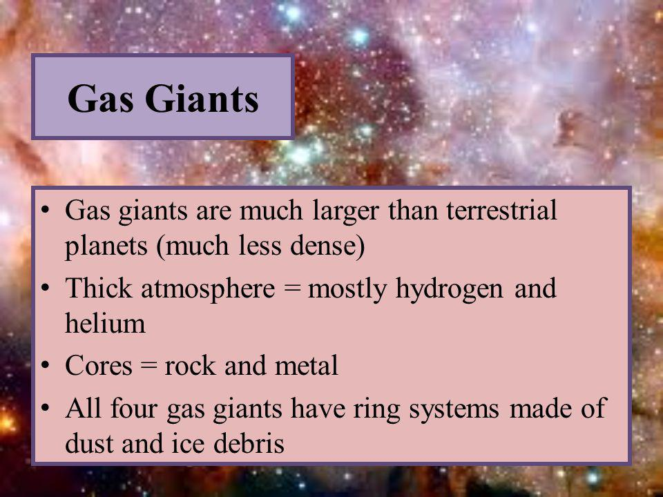 all four gas giants - photo #34
