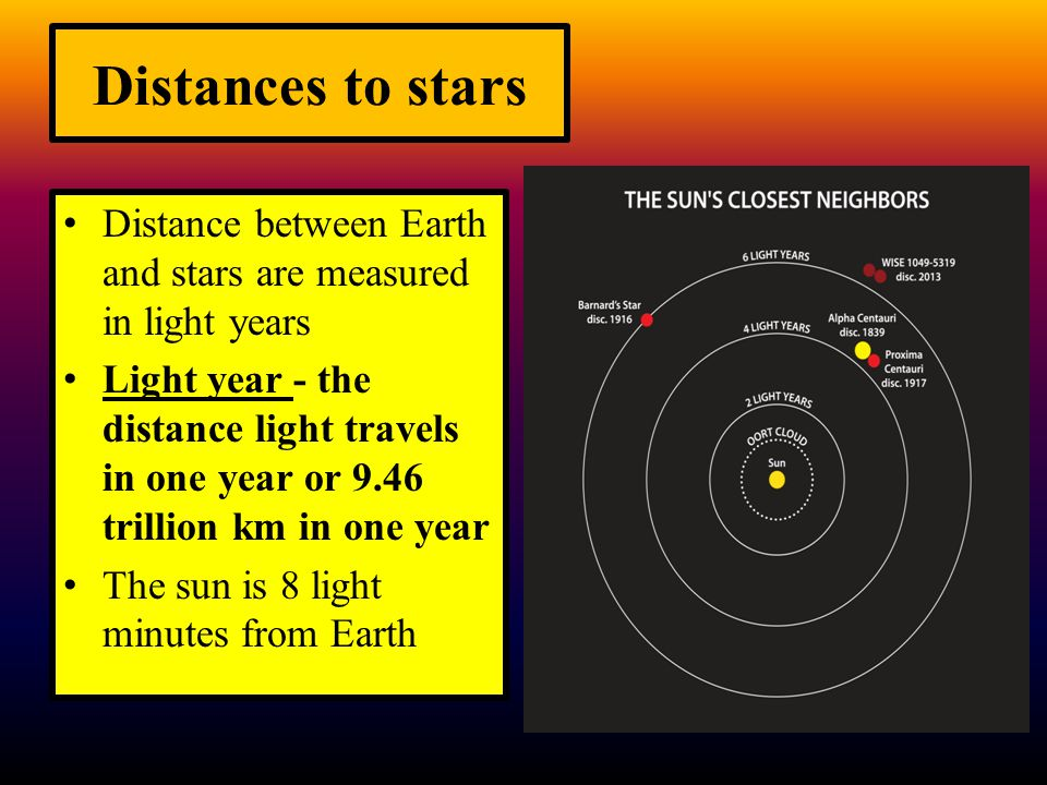 Distances to stars Distance between Earth and stars are measured in light years.