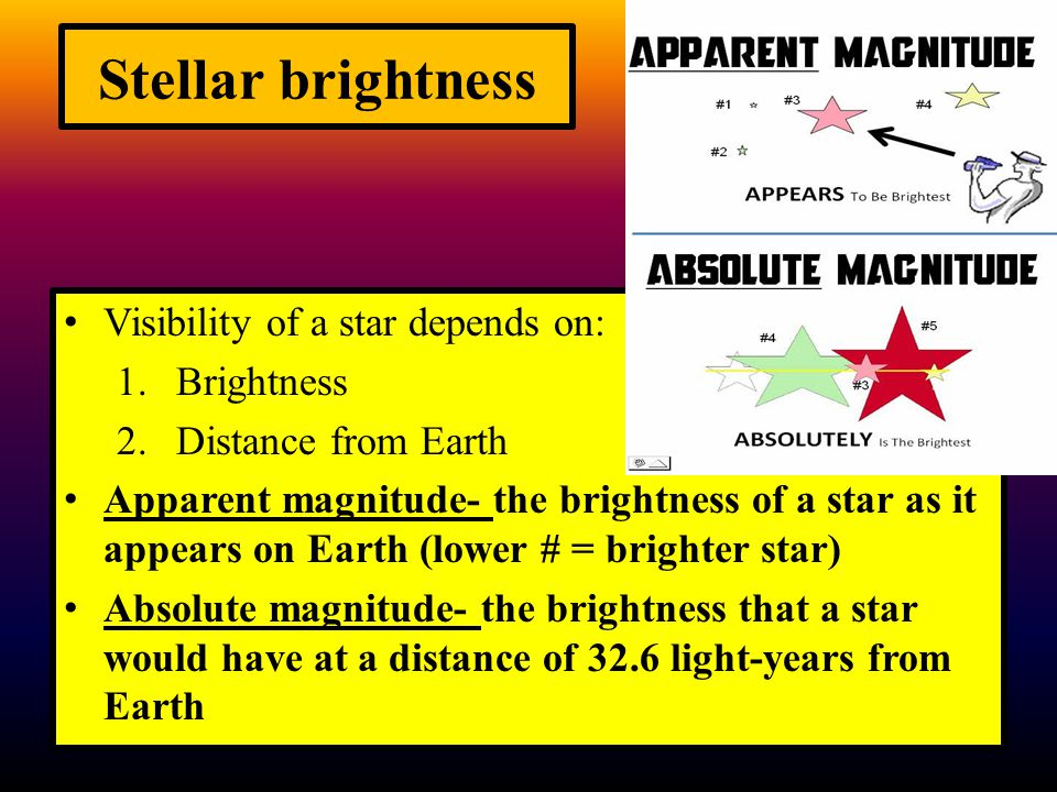 Stellar brightness Visibility of a star depends on: Brightness