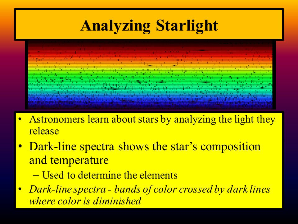 Analyzing Starlight Astronomers learn about stars by analyzing the light they release.