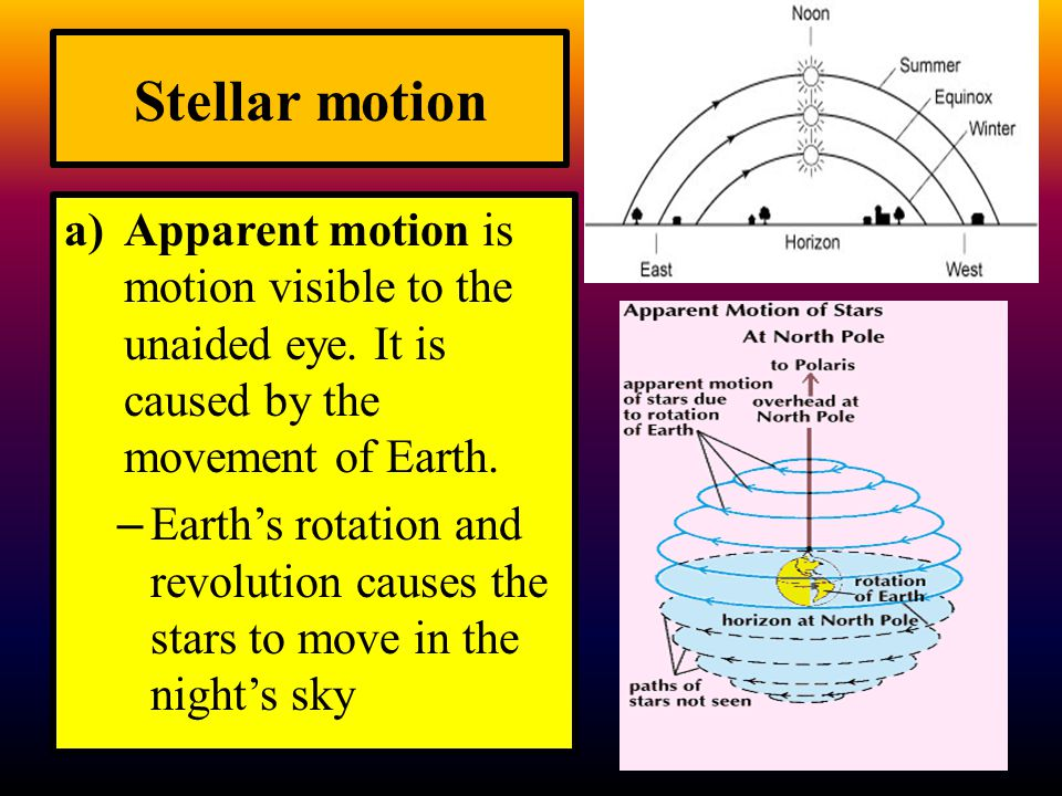 Stellar motion Apparent motion is motion visible to the unaided eye. It is caused by the movement of Earth.
