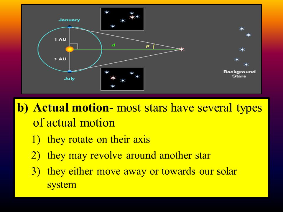 Actual motion- most stars have several types of actual motion