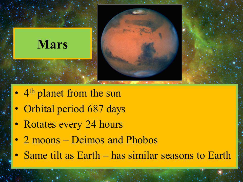 Mars 4th planet from the sun Orbital period 687 days