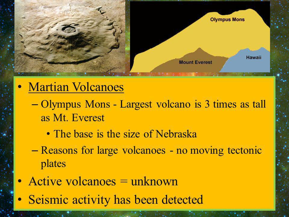 Active volcanoes = unknown Seismic activity has been detected