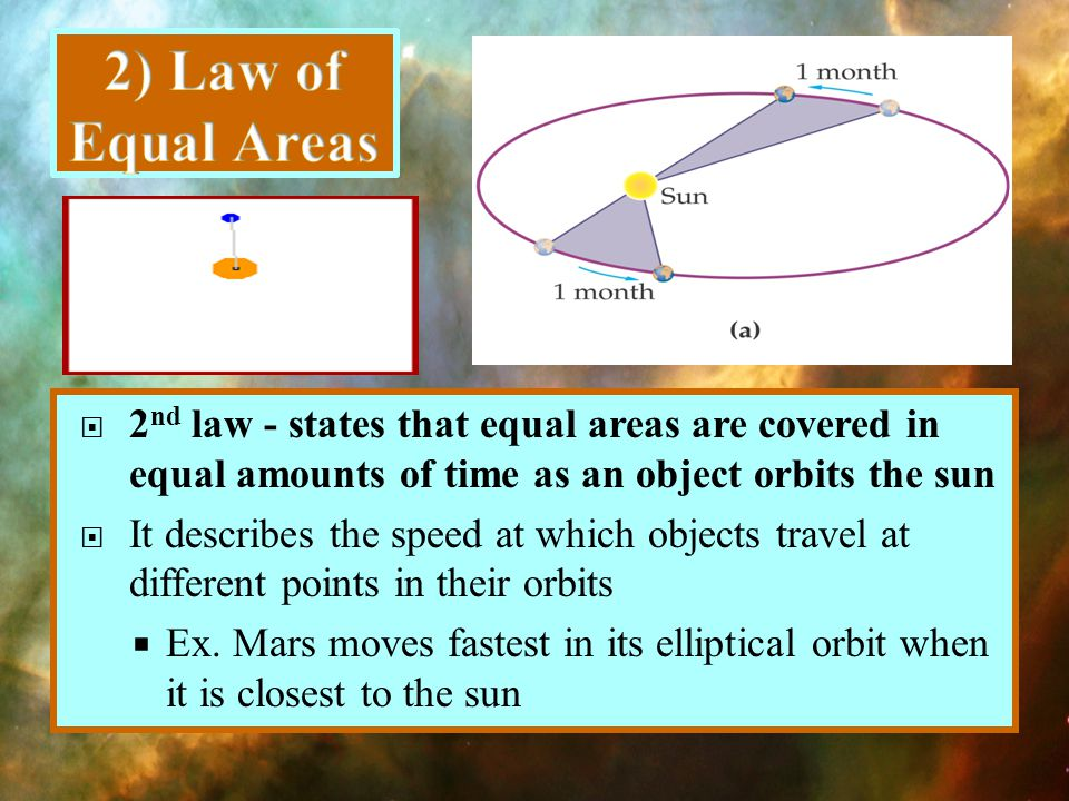 2) Law of Equal Areas 2nd law - states that equal areas are covered in equal amounts of time as an object orbits the sun.