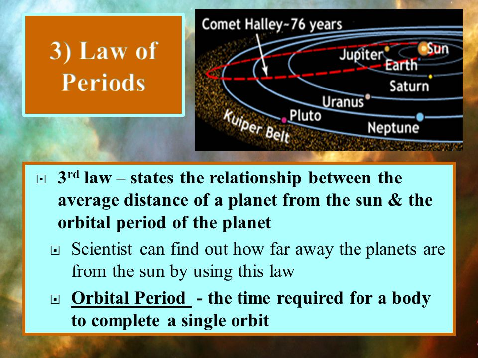 3) Law of Periods 3rd law – states the relationship between the average distance of a planet from the sun & the orbital period of the planet.