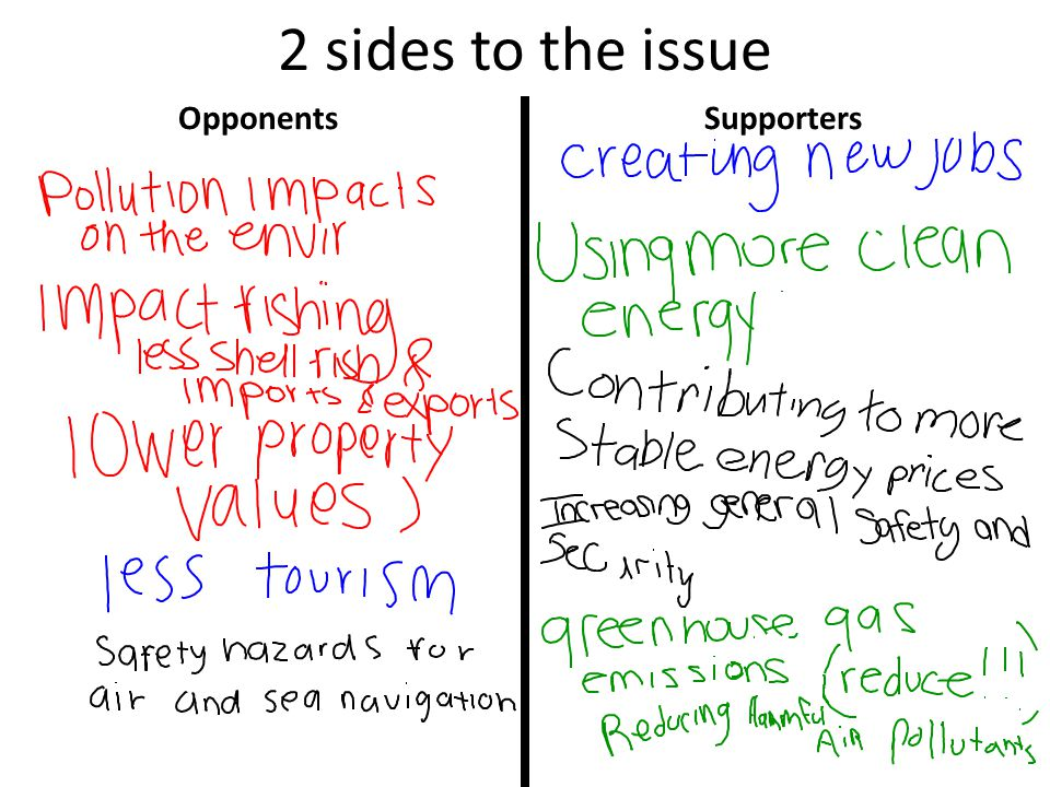 2 sides to the issue Opponents Supporters