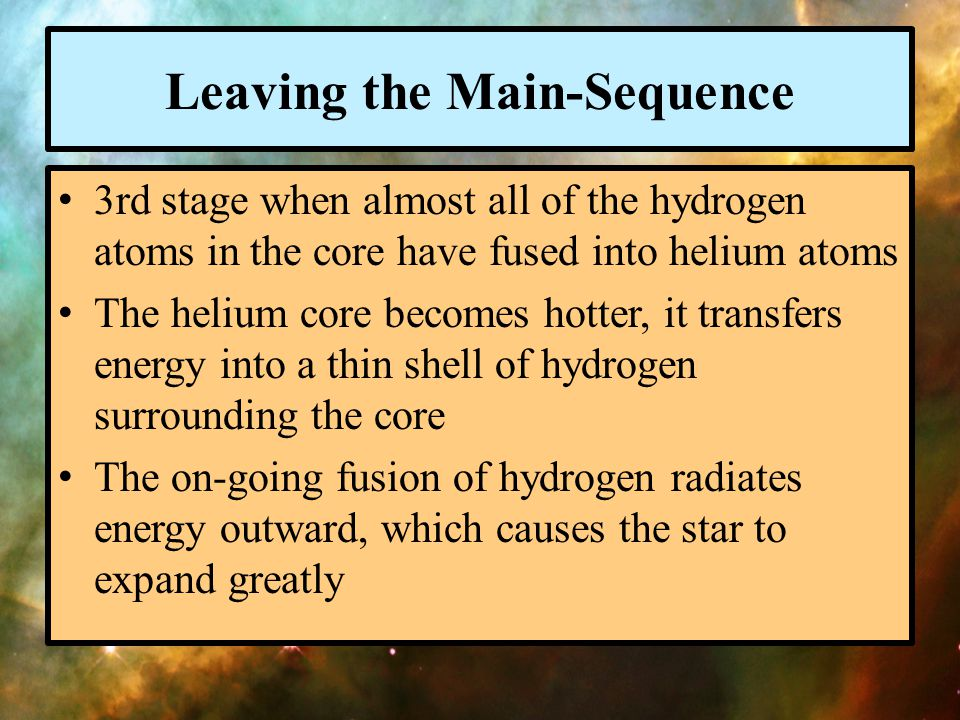 Leaving the Main-Sequence