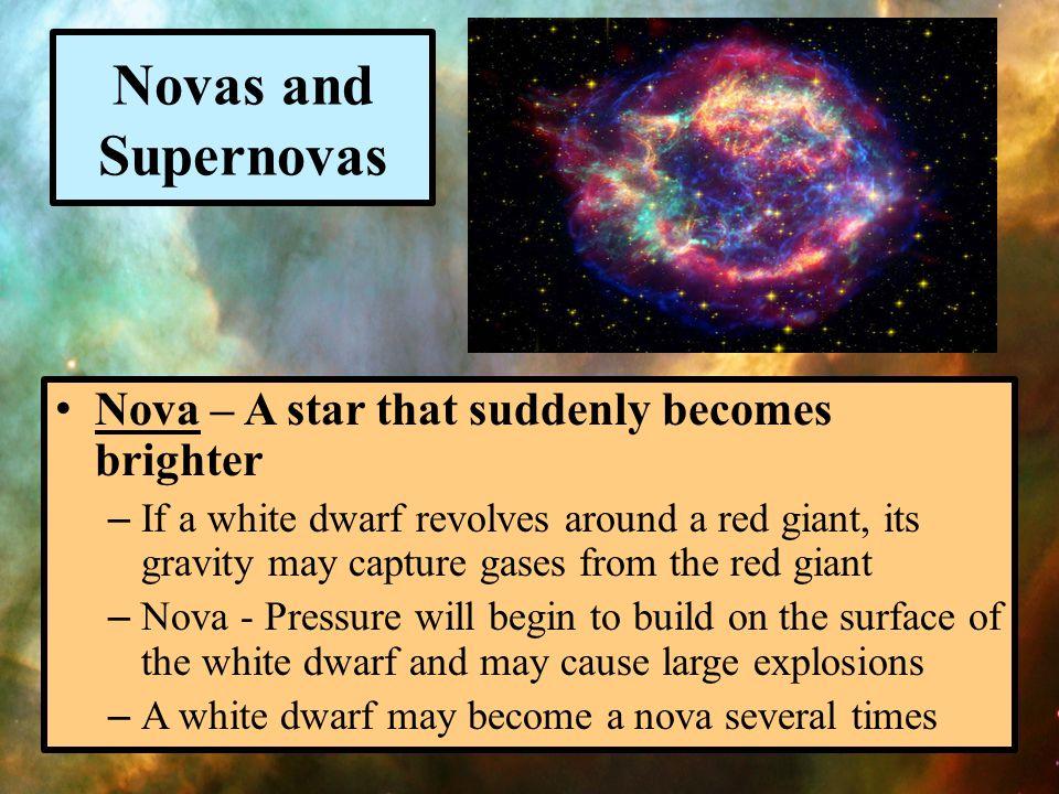 Novas and Supernovas Nova – A star that suddenly becomes brighter