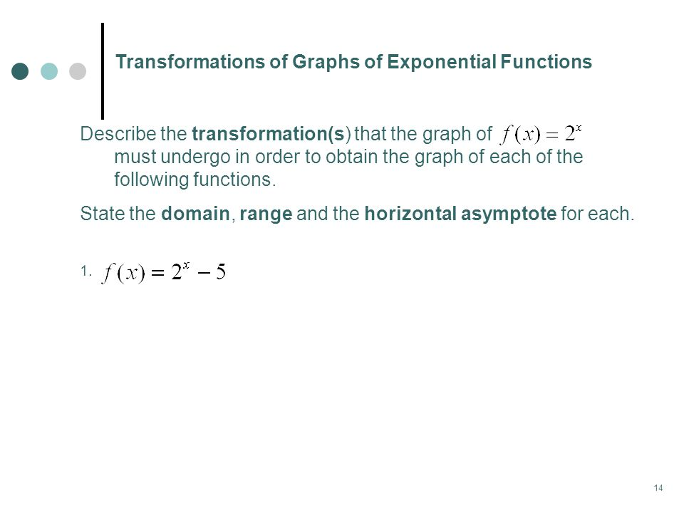 Transformations of Graphs of Exponential Functions
