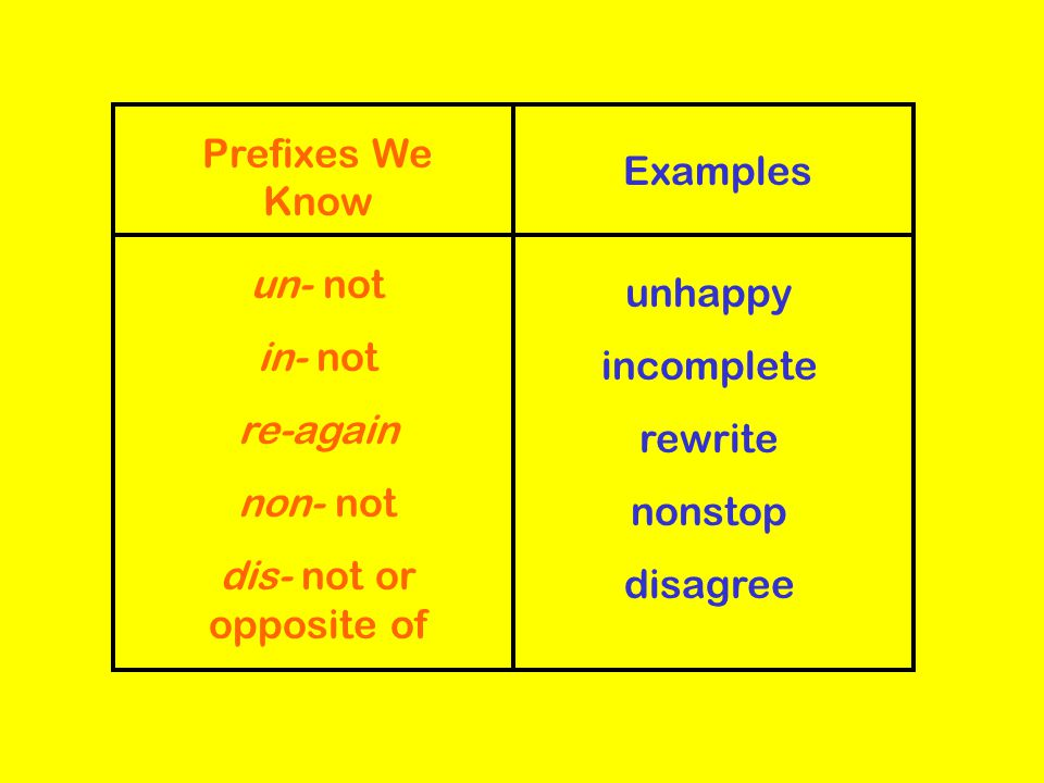 Prefixes We Know Examples. un- not. in- not. re-again. non- not. dis- not or opposite of. unhappy.