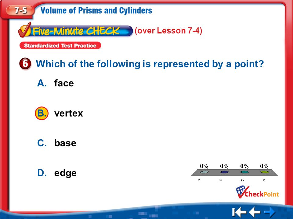 Which of the following is represented by a point