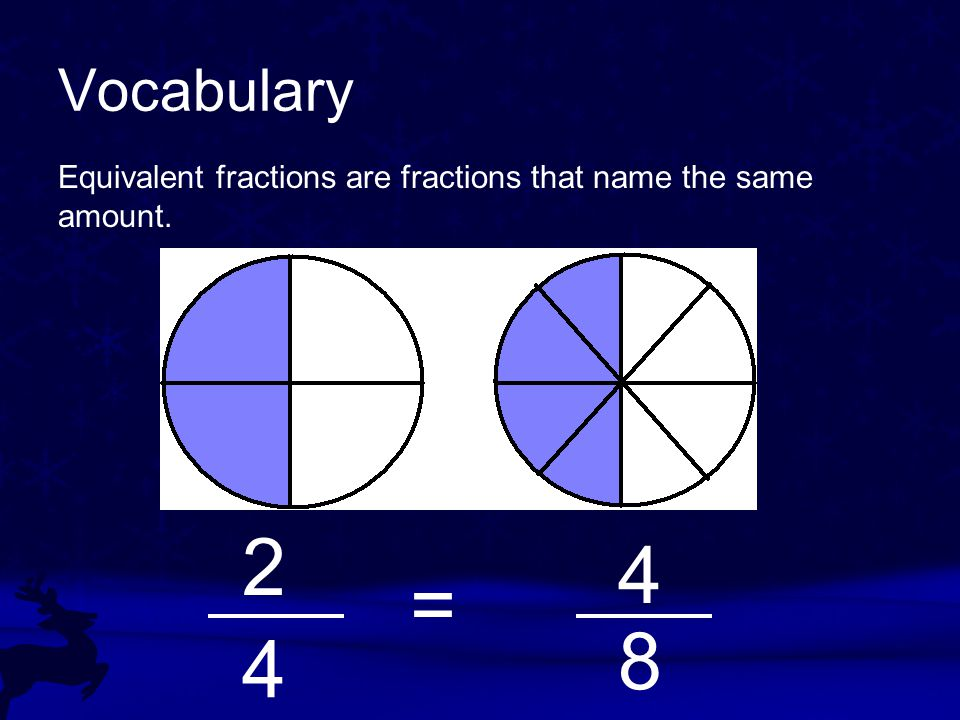 Vocabulary Equivalent fractions are fractions that name the same amount. 2 4 = 8 4