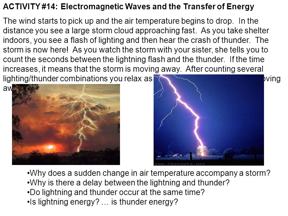 ACTIVITY #14: Electromagnetic Waves and the Transfer of Energy