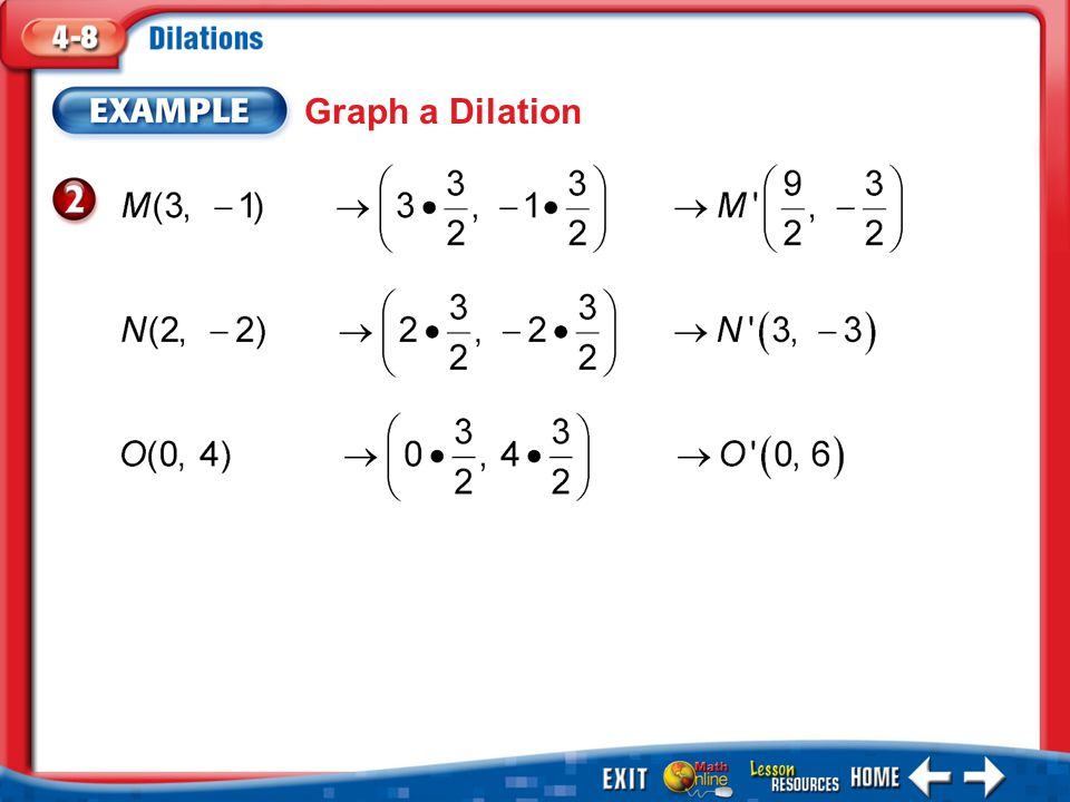 Graph a Dilation Example 2