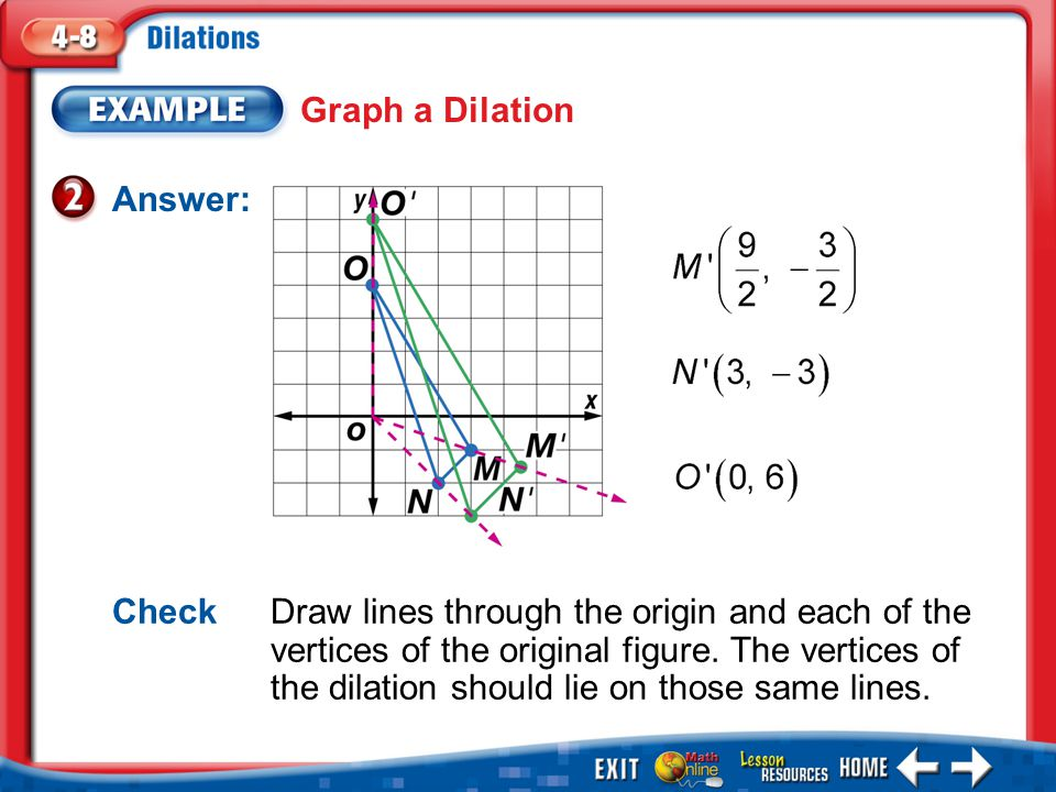 Graph a Dilation Answer: