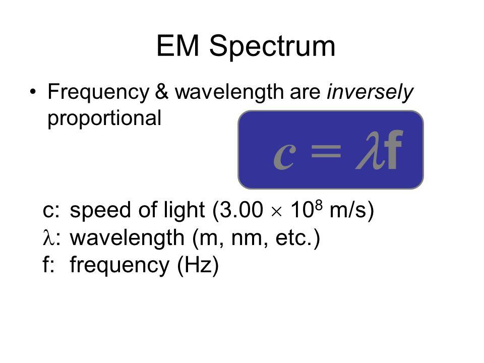 c = f EM Spectrum c: speed of light (3.00  108 m/s)