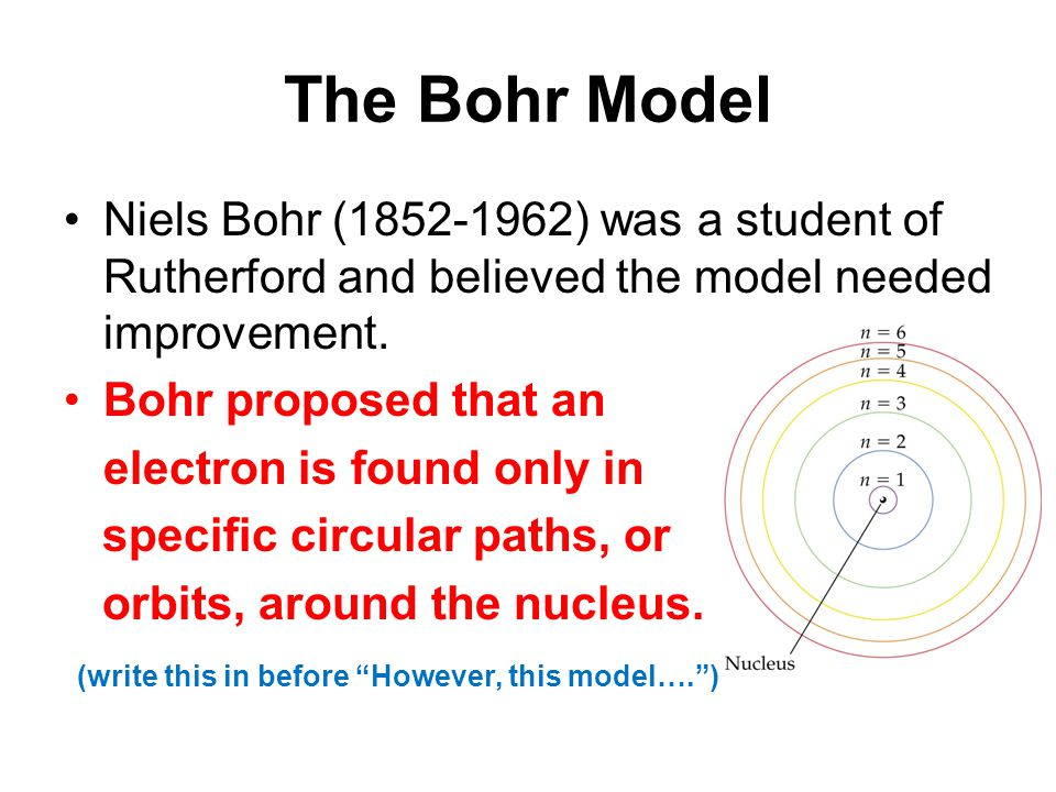The Bohr Model Niels Bohr (1852-1962) was a student of Rutherford and believed the model needed improvement.