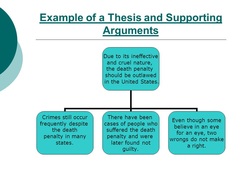write thesis statement death penalty Need to write a death penalty essay with your topic firmly in place, write a thesis statement that identifies the specific focus of your topic.