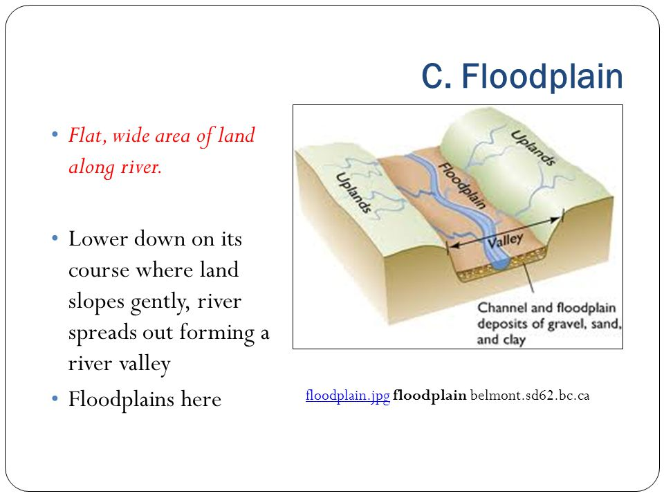 C. Floodplain Flat, wide area of land along river.