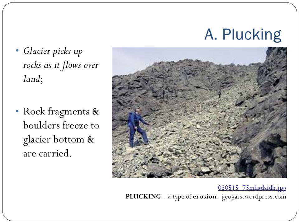 A. Plucking Glacier picks up rocks as it flows over land;