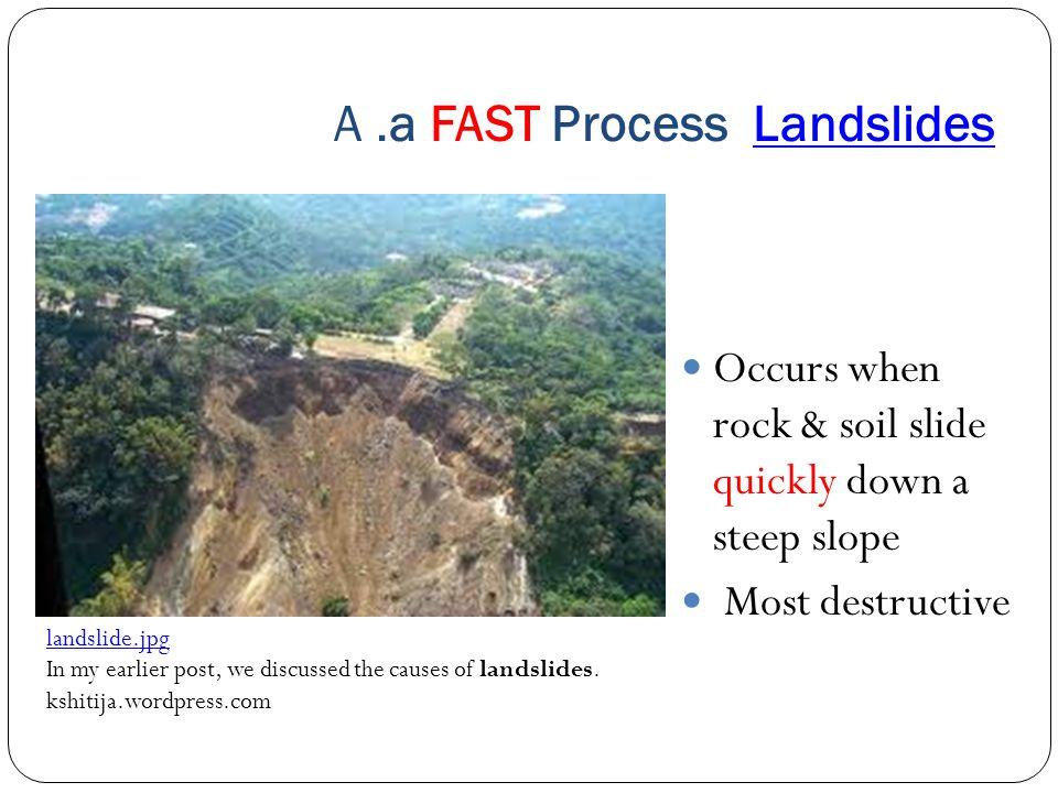 A .a FAST Process Landslides