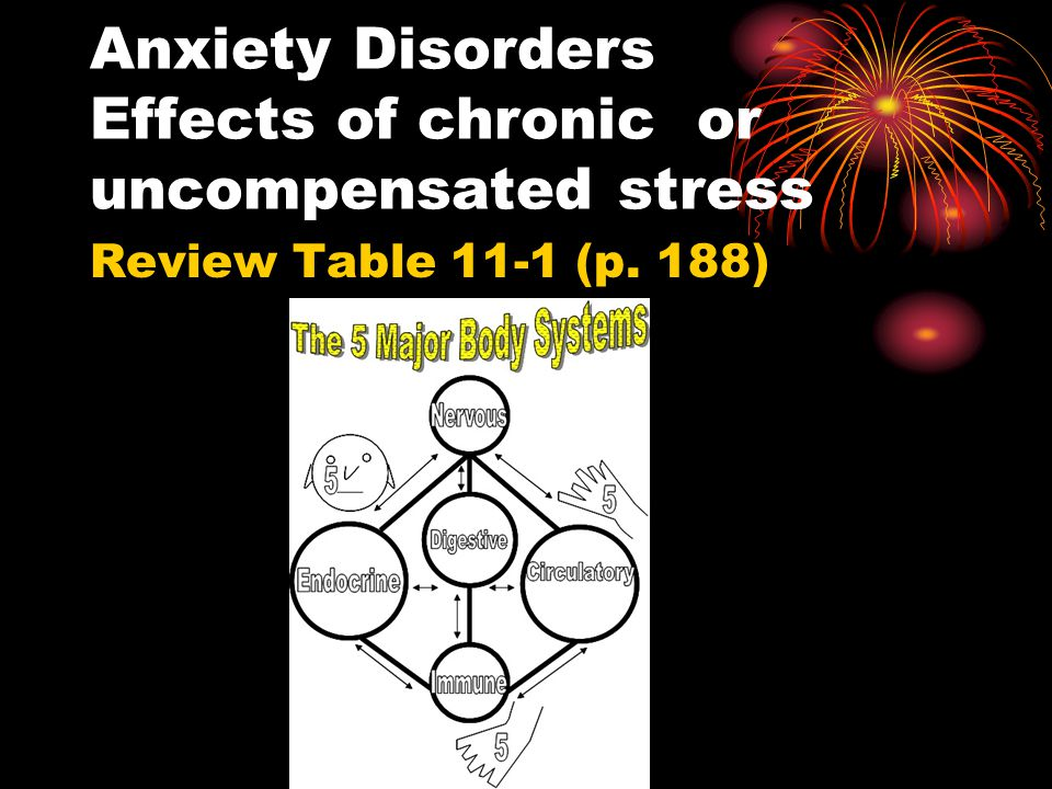 Anxiety Disorders Effects of chronic or uncompensated stress