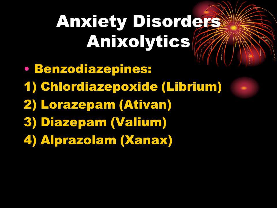 Anxiety Disorders Anixolytics