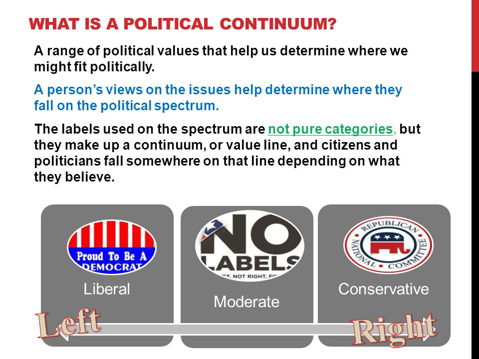 What is a political Continuum