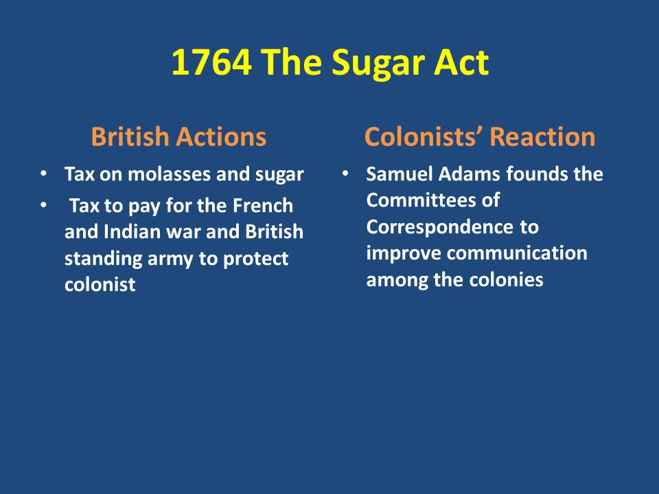 1764 The Sugar Act British Actions Colonists' Reaction