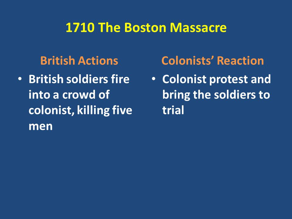 1710 The Boston Massacre British Actions Colonists' Reaction