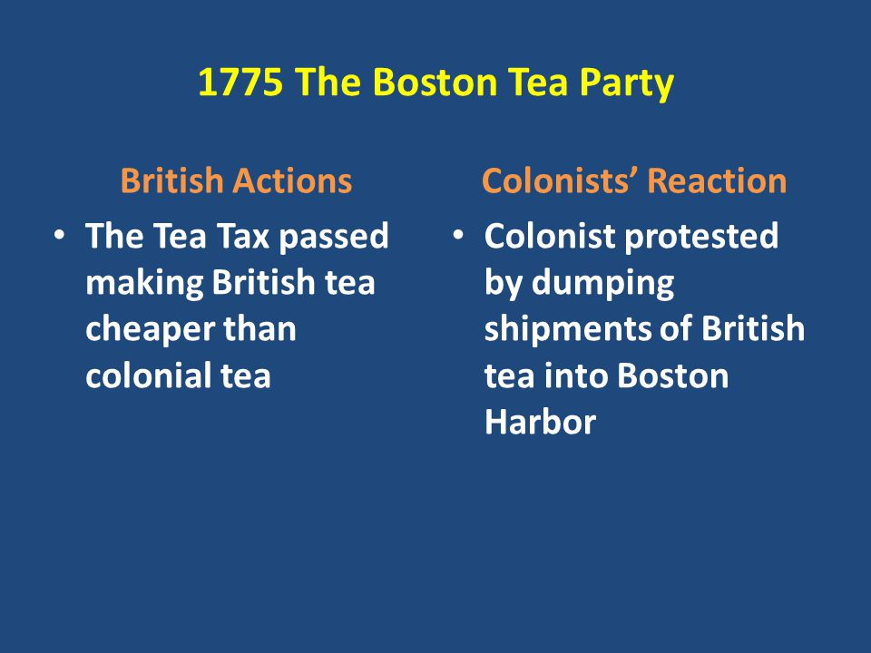 1775 The Boston Tea Party British Actions Colonists' Reaction