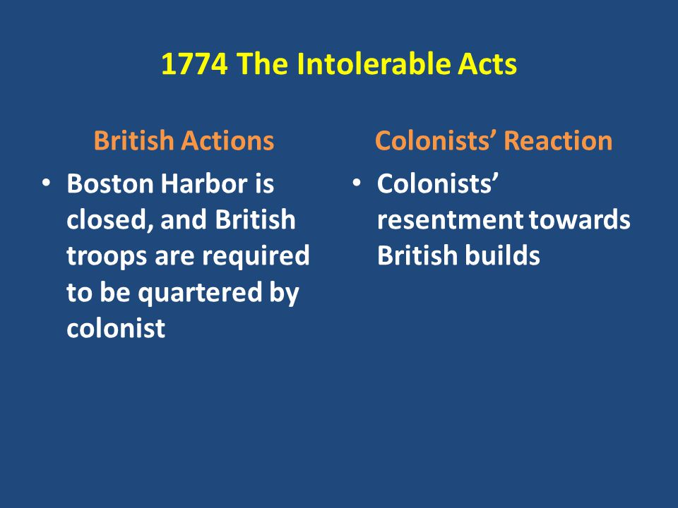 1774 The Intolerable Acts British Actions Colonists' Reaction