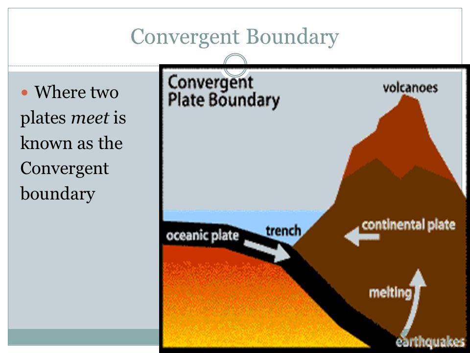 Convergent Boundary Where two plates meet is known as the Convergent