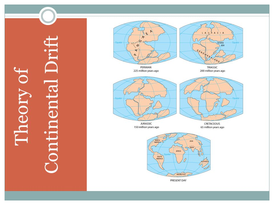 Continental Drift Theory of