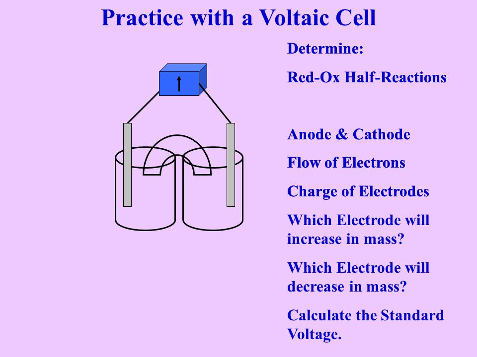 Practice with a Voltaic Cell