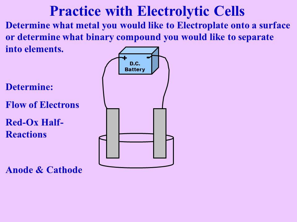 Practice with Electrolytic Cells