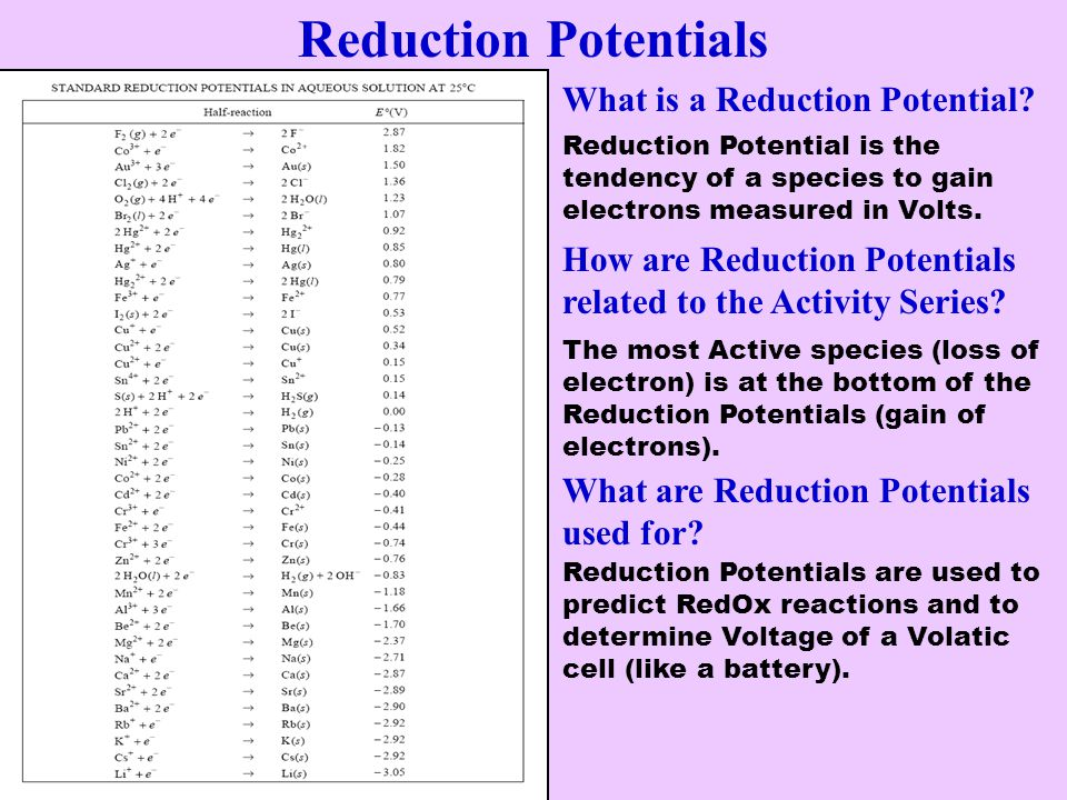 oxidation reduction series This page also includes an introduction to redox reactions  the reactivity  series of metals  3 metal reactivity series experiments–observations and.