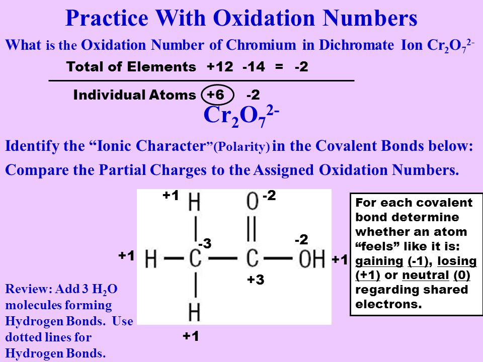Practice With Oxidation Numbers