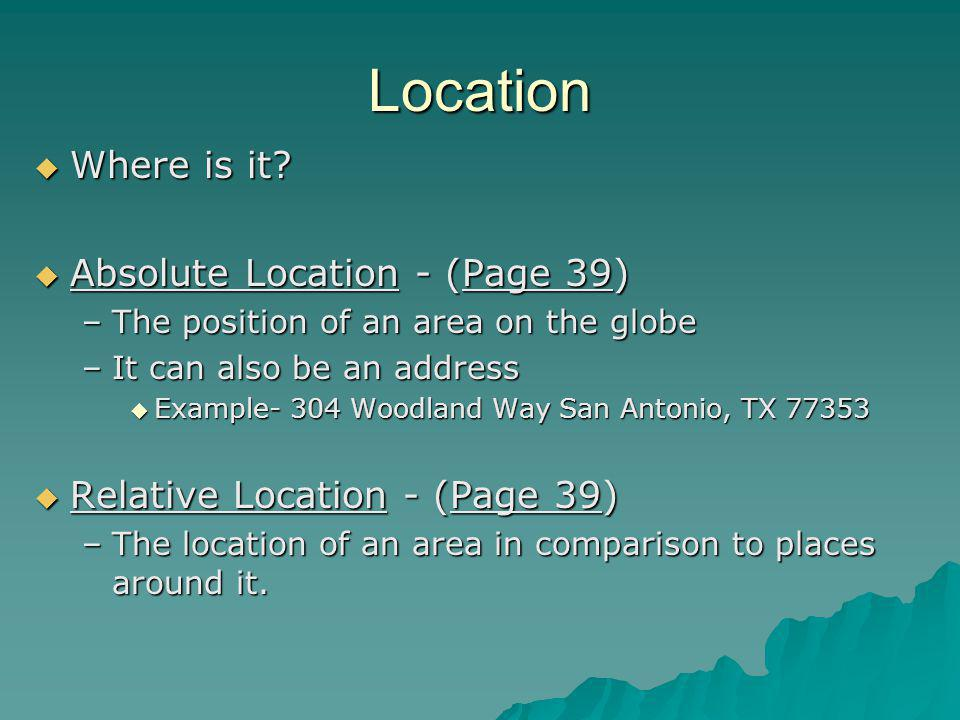 Location Where is it Absolute Location - (Page 39)