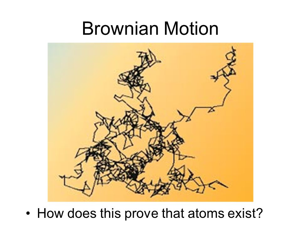 Brownian Motion How does this prove that atoms exist