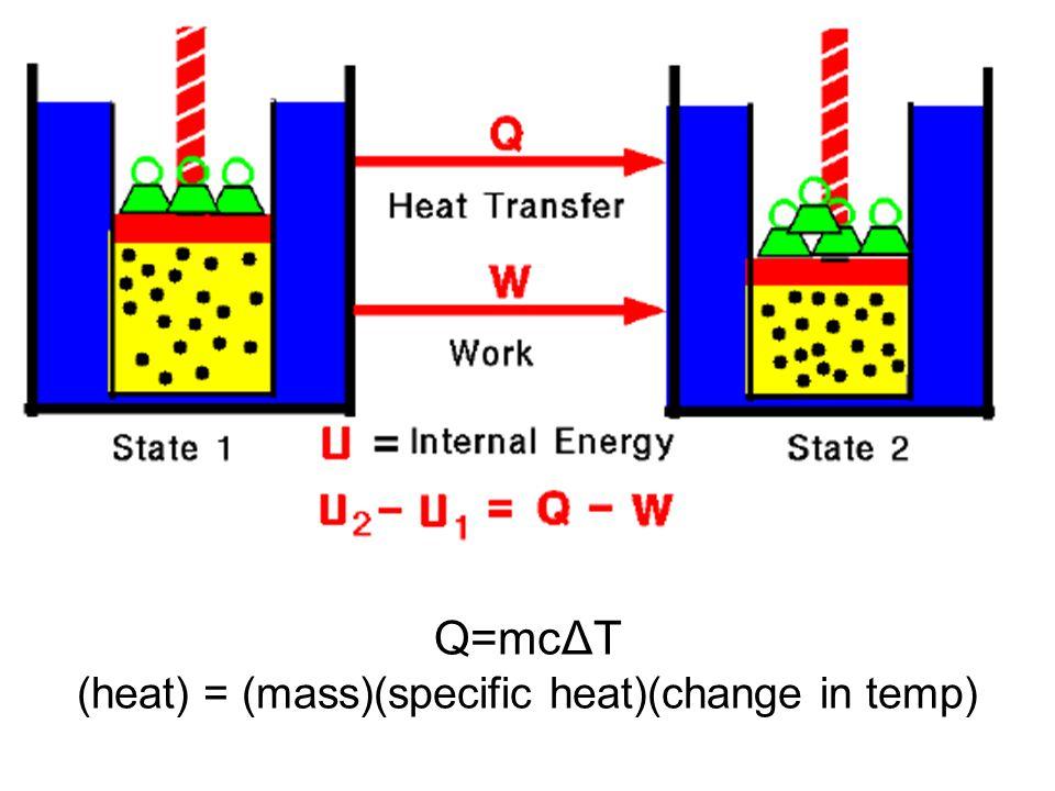 Q=mcΔT (heat) = (mass)(specific heat)(change in temp)