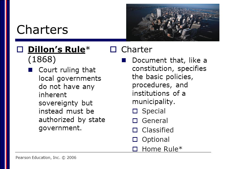 Charters Dillon's Rule* (1868) Charter