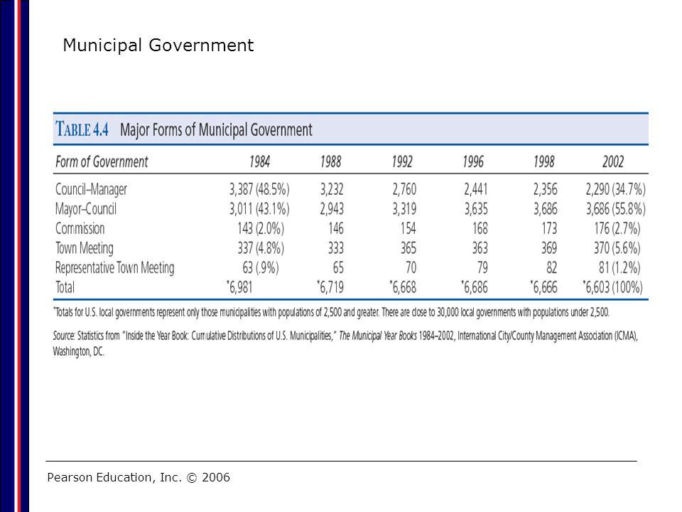 Municipal Government Pearson Education, Inc. © 2006