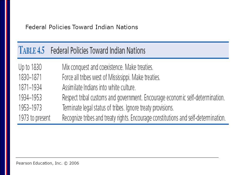 Federal Policies Toward Indian Nations