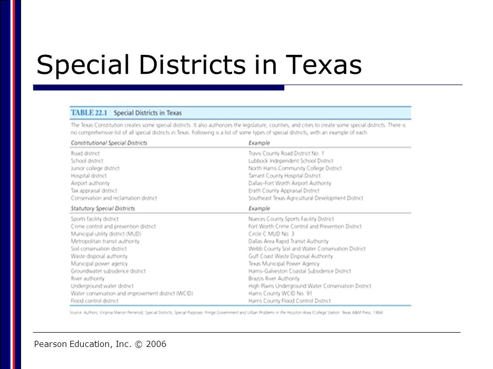 Special Districts in Texas